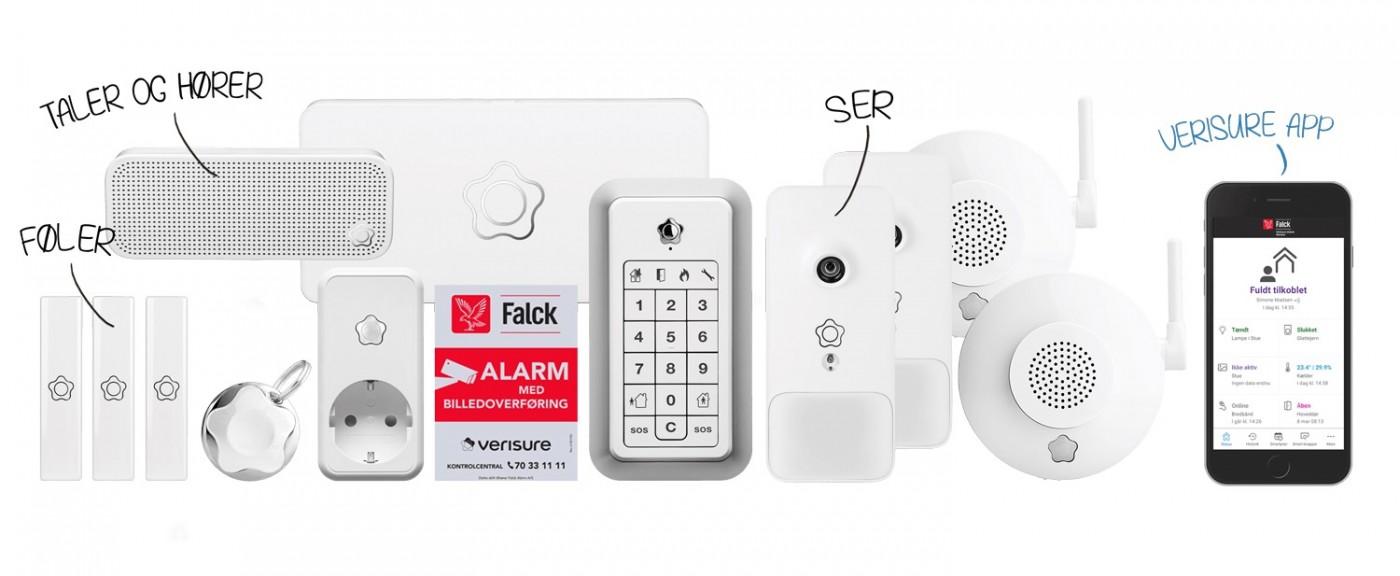 Alarm Og Indbrudssikring Fra Falck Grundejerforeningen